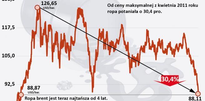 Forex Wechselkurs