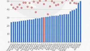 Wskaźnik Giniego w państwach OECD, infografiki Dariusz Gąszczyk
