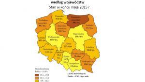Liczba bezrobotnych i stopa bezrobocia według województw, Stan w końcu maja 2015 r., źródło: GUS