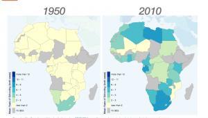 Średnia liczba lat edukacji w Afryce w 1950 i 2010 roku