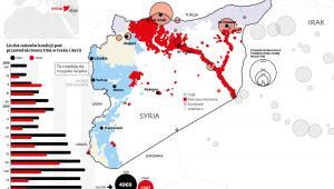 Liczba nalotów pod przewodnictwem USA w Iraku i Syrii