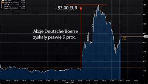 Deutsche Boerse notowania z 23 lutego 2016 r.