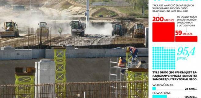 Miliardy w asfalt, fot. Ministerstwo Infrastruktury