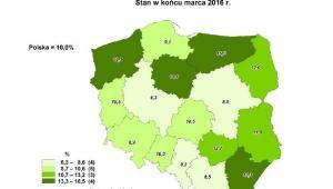 Stopa bezrobocia - marzec 2016