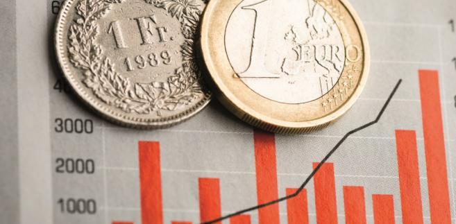 kurs dm zloty