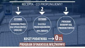 Program prawy więźniów - założenia, źródło: MS