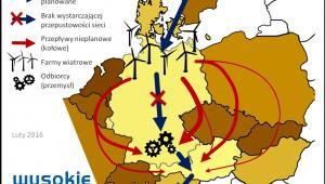 Przepływy kołowe energii w Europie Środkowej