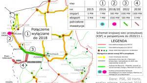 Rosnące możliwości handlu energią elektryczną pomiędzy Polską a Niemcami