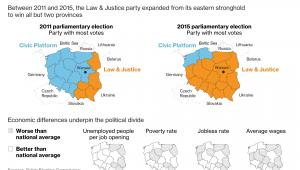Wyniki wyborów w 2011 i 2015 roku - poparcie dla PiS