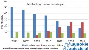 gaz_rynek_KE.png