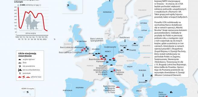 Gdzie stacjonują wojska USA w Europie