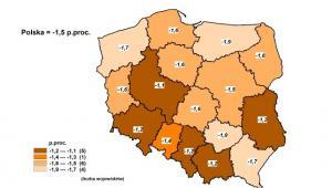 Zmiany stopy bezrobocia w województwach GUS