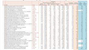 Ranking - spółki komunalne poz. 118-156.jpg