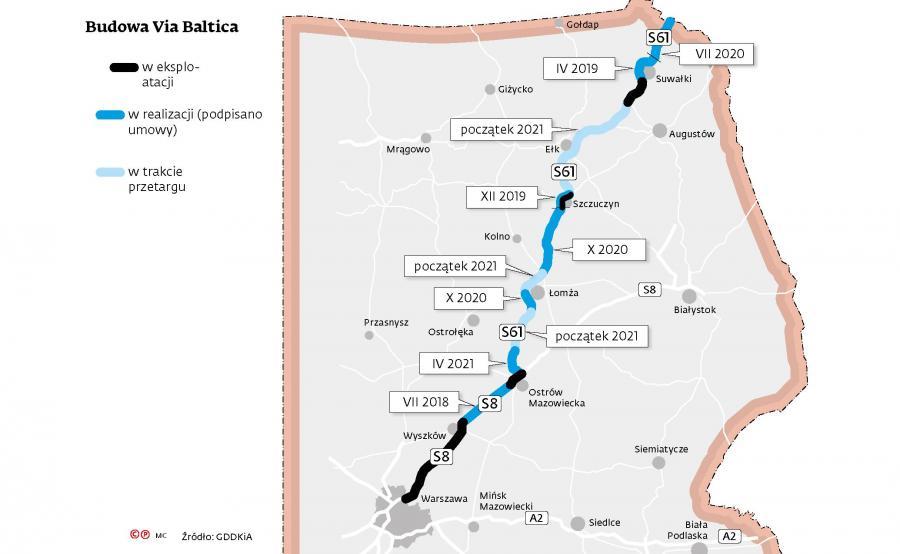Via Baltica Etappen