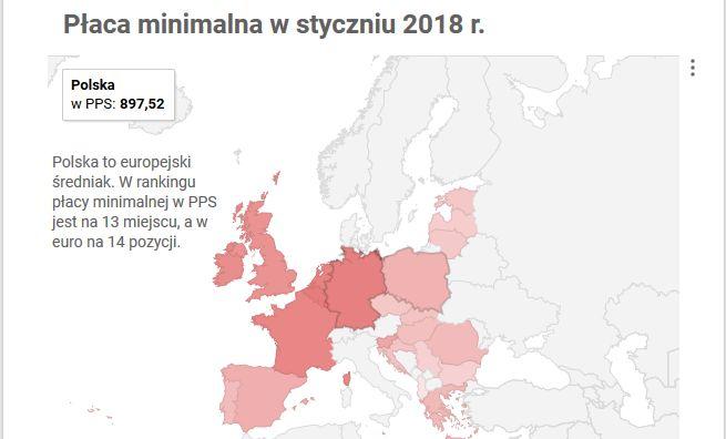 Płaca minimalna w styczniu 2018