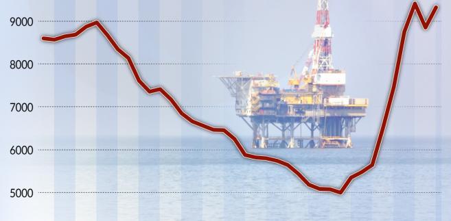 USA Wydobycie ropy naftowej (graf. Obserwator Finansowy)