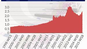 Suma bilansowa Eurosystemu (inf. Dariusz Gąszczyk)