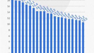 Wskaźnik kapitału CET 1 (infografika Dariusz Gąszczyk)