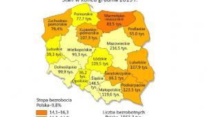 Liczba bezrobotnych i stopa bezrobocia według województw, źródło: GUS