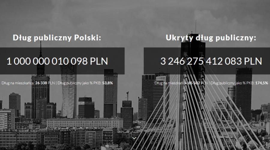 Licznik długu publicznego - stan na 10 stycznia 2017 roku, źródło: długpubliczny.org