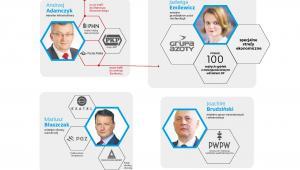 Strefa wplywów społkach SP - Adamczyk, Emilewicz, Błaszczak, Brudziński