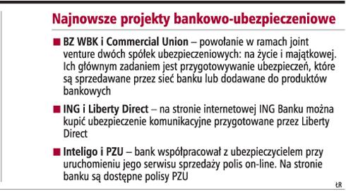 Najnowsze projekty bankowo-ubezpieczeniowe